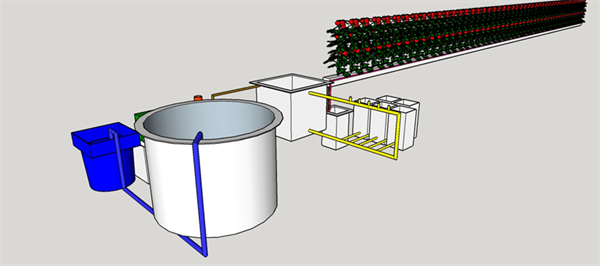 Schema opstelling aquaponics PCG